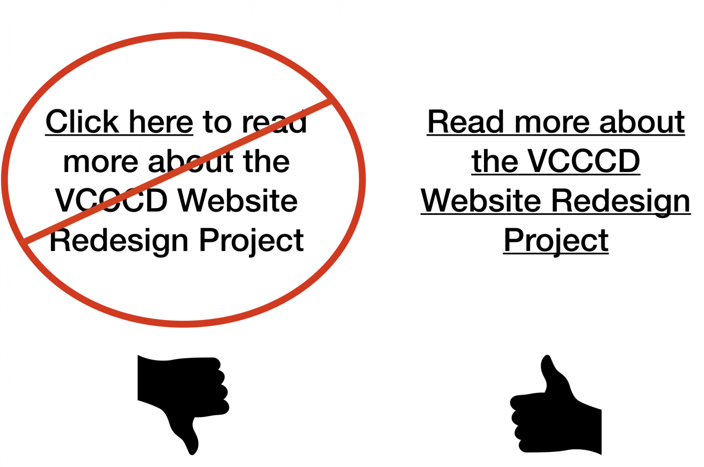 "Thumbs down for ""click here"" hyperlinks and a thumbs up for descriptive hyperlink with text that reads, Read more about the VCCCD Website Redesign Project"
